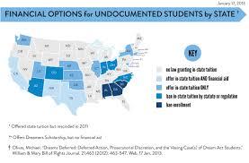 state undocumented